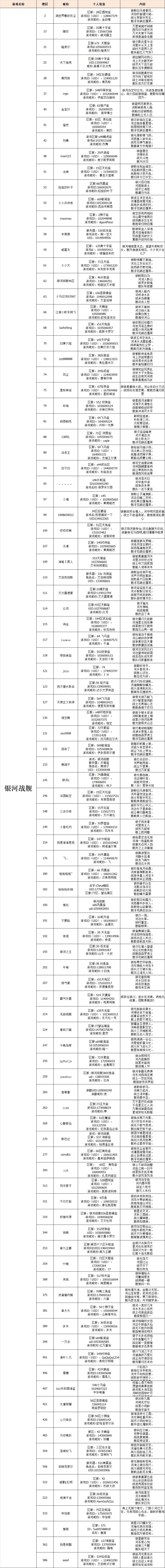 银河战舰获奖名单图.png