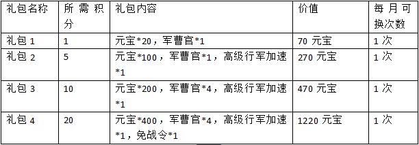 正三外团福利礼包.png