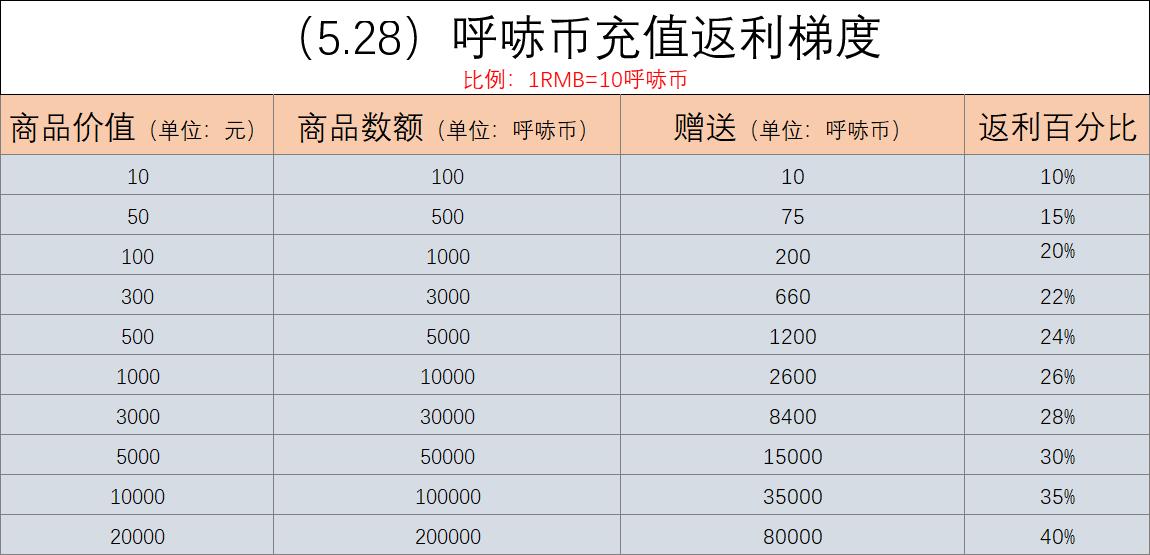 ABB02C30-72EF-4c54-8869-4BC1E9DC3F52.png