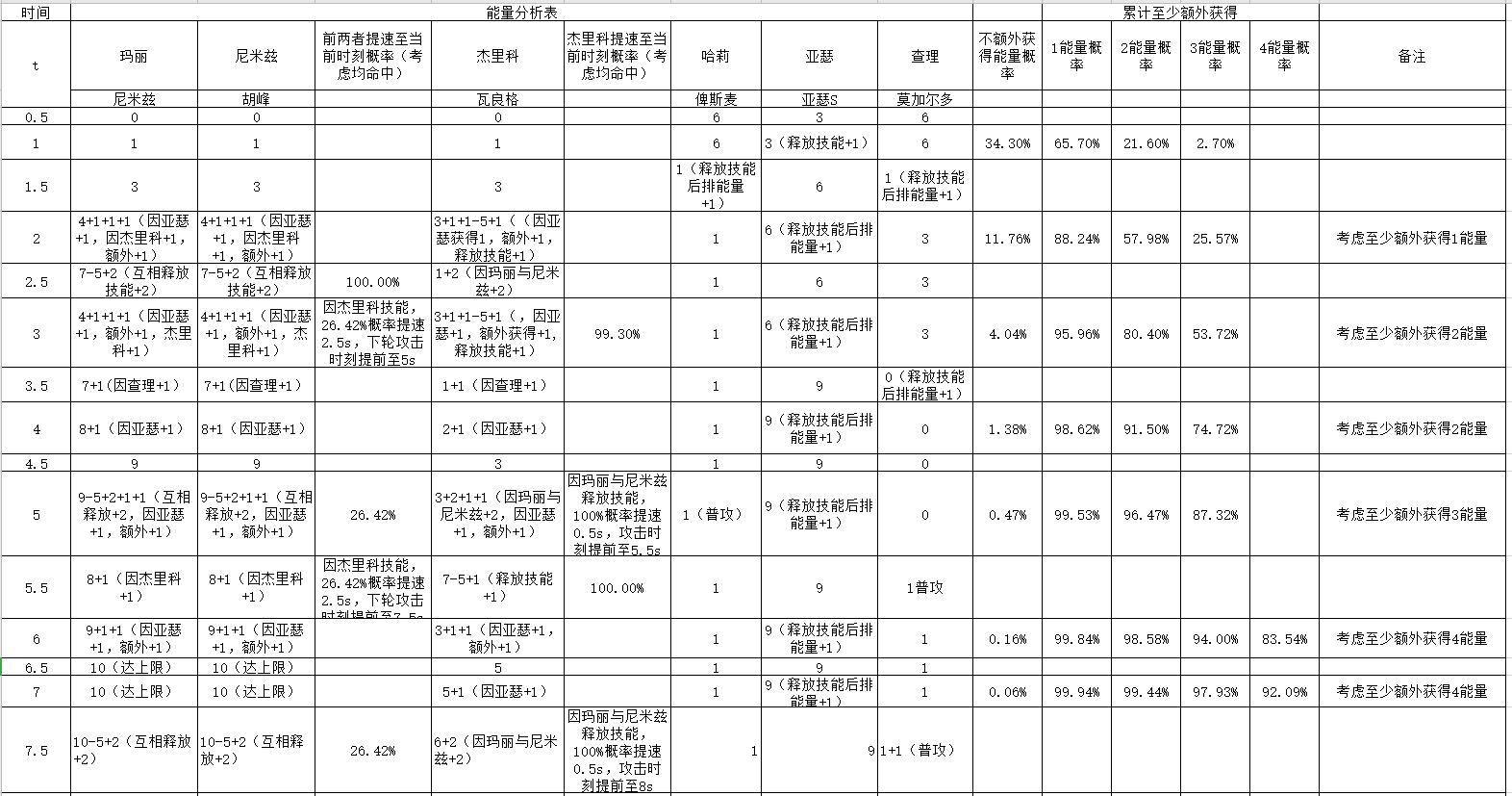 分析表2.png