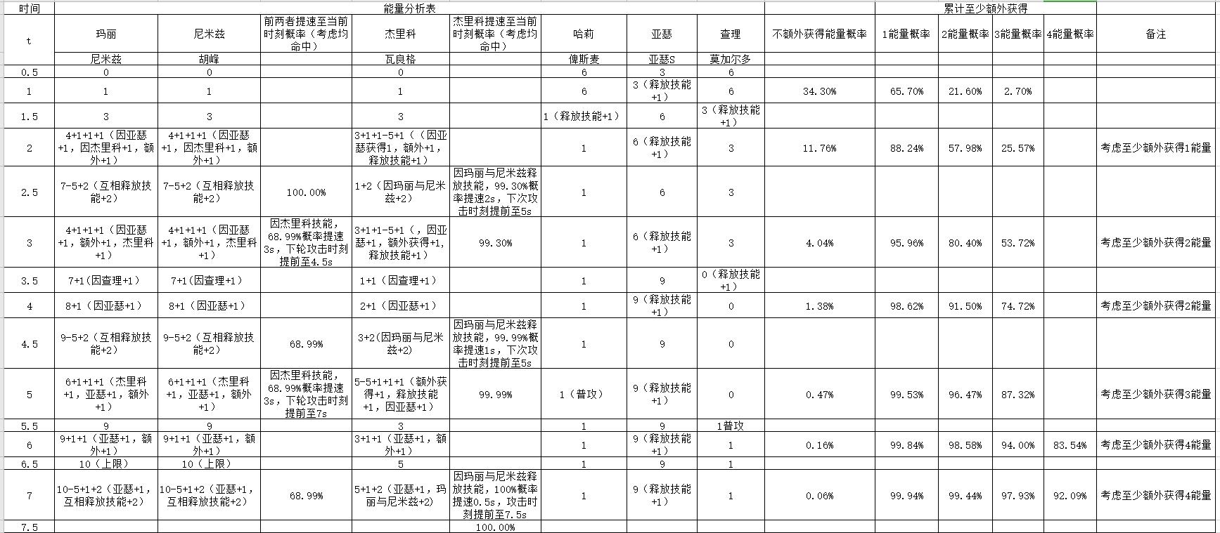 分析表1.png